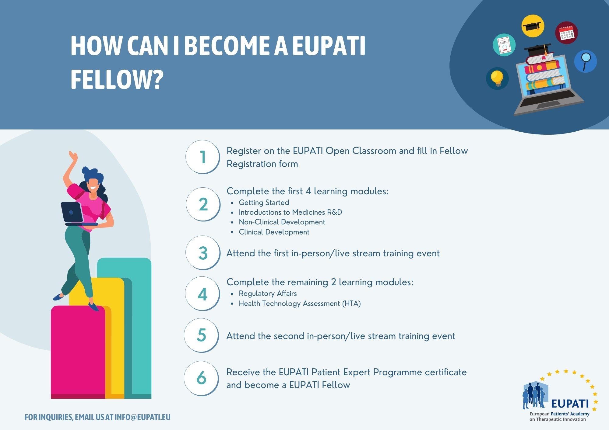How can I become a EUPATI Fellow?