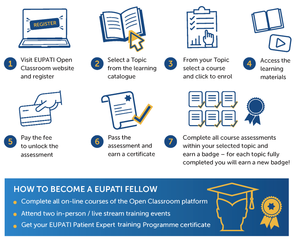 How does EUPATI Open Classroom works