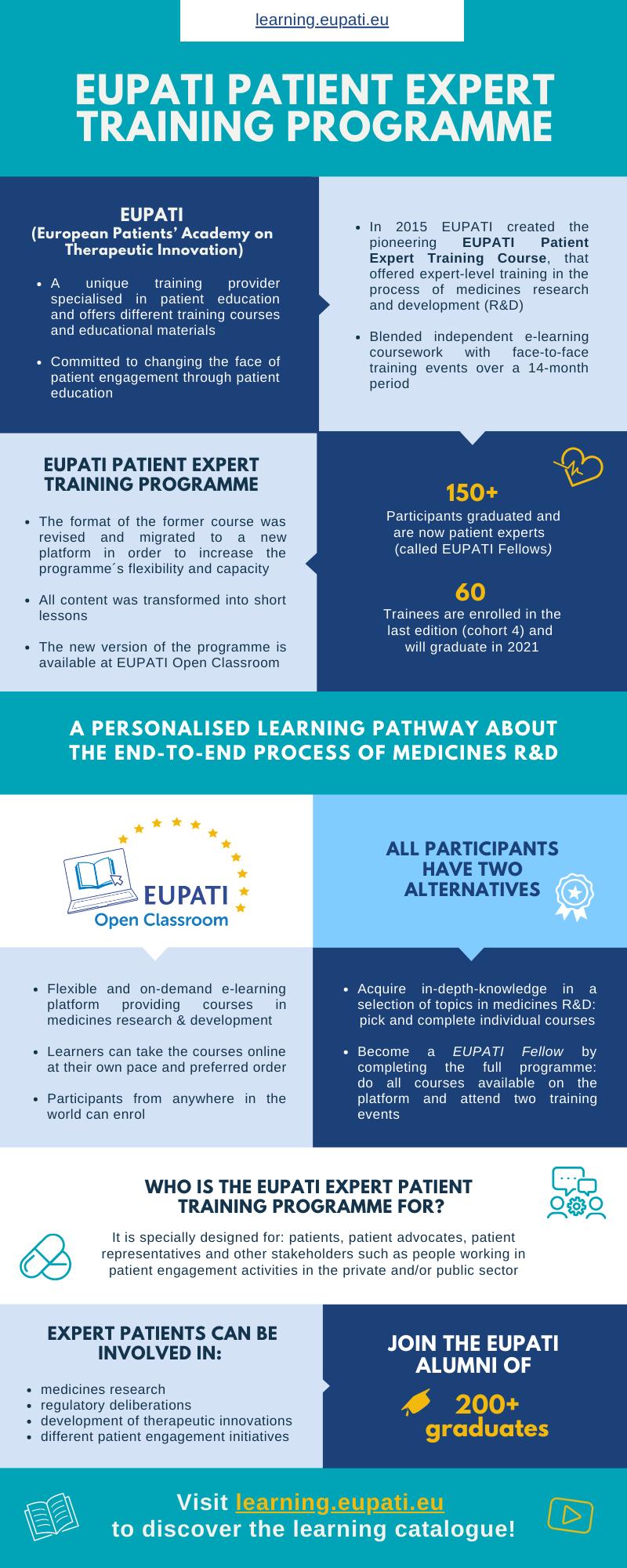 EUPATI Patient Expert Training Programme